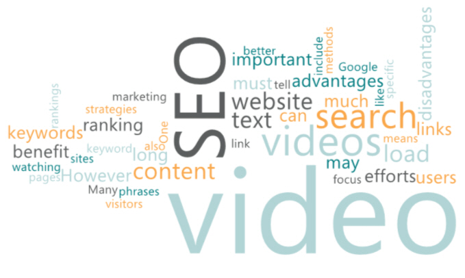 video SEO for small business